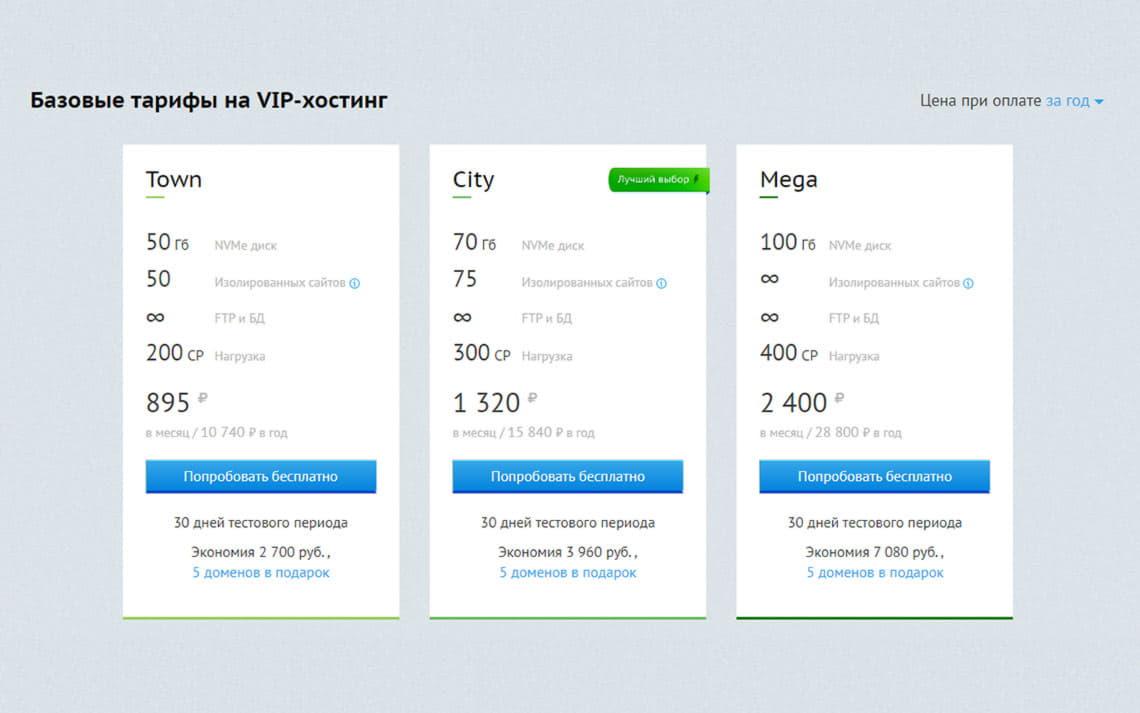 Стоимость VIP-хостинга от Beget