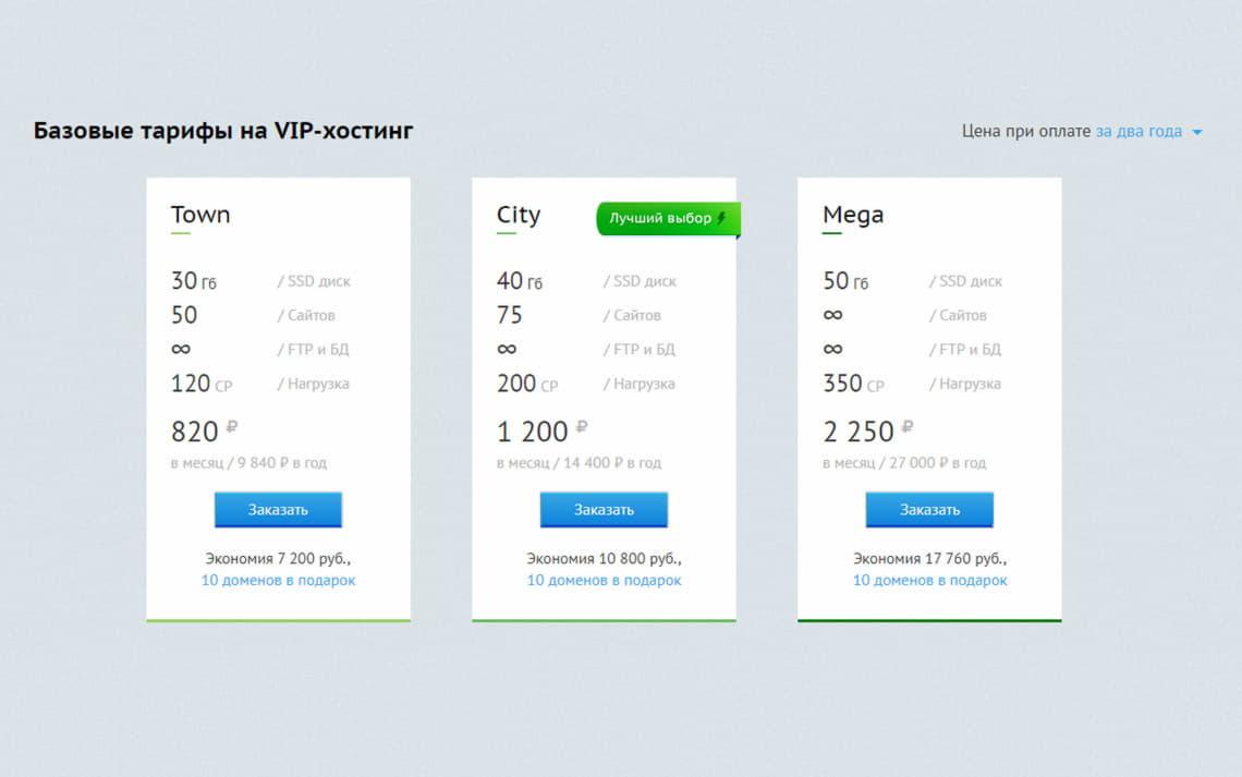 Стоимость VIP-хостинга Beget