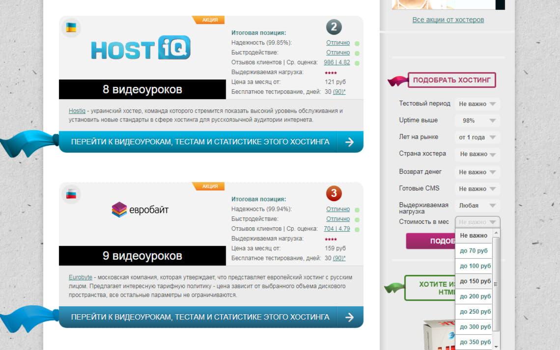 Хостинг по рейтингу бесплатный хостинг для сервера gta