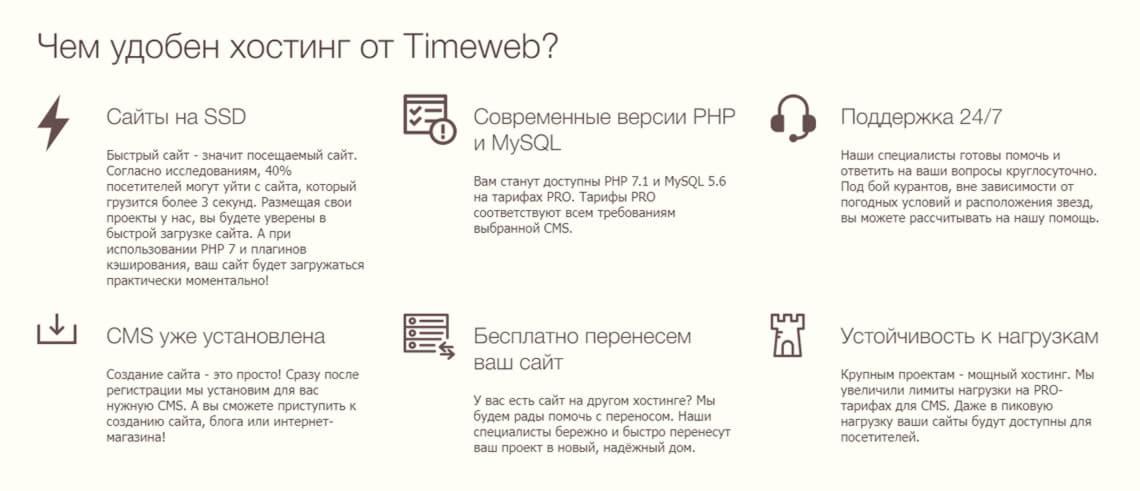 TimeWeb - надёжный хостинг